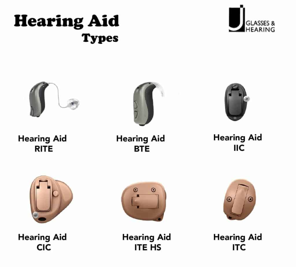 type of hearing aids